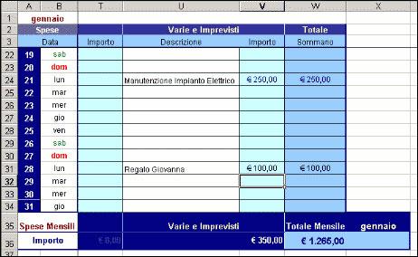 Bilancio familiare 4you gratis - Voci bilancio familiare ...